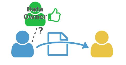 Weitergabekontrolle Autorisierung Data-Owner